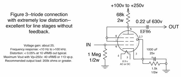 Tube-Town GmbH – How To Use a EF86Tube Town